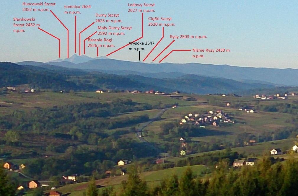 Zdjęcia szczytów widocznych z Wojciechowej Góry